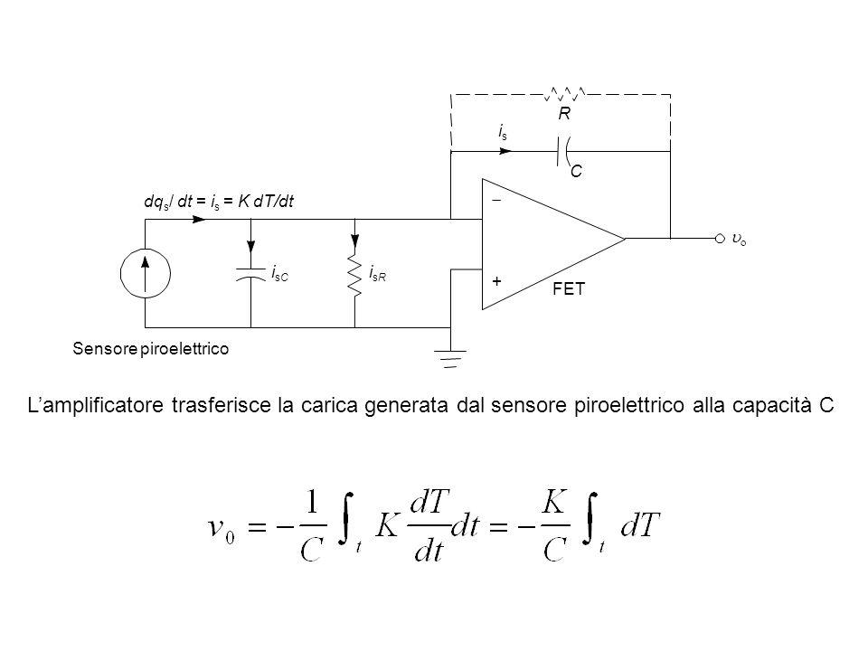 R + FET. Sensore piroelettrico. - uo. C. is. isR. isC. dqs/ dt = is = K dT/dt.