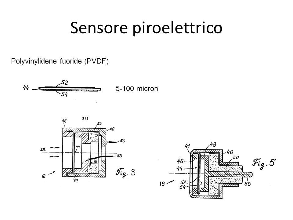 Sensore piroelettrico