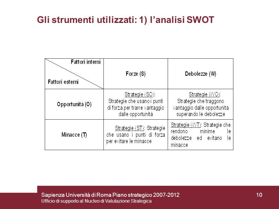 Gli strumenti utilizzati: 1) l'analisi SWOT