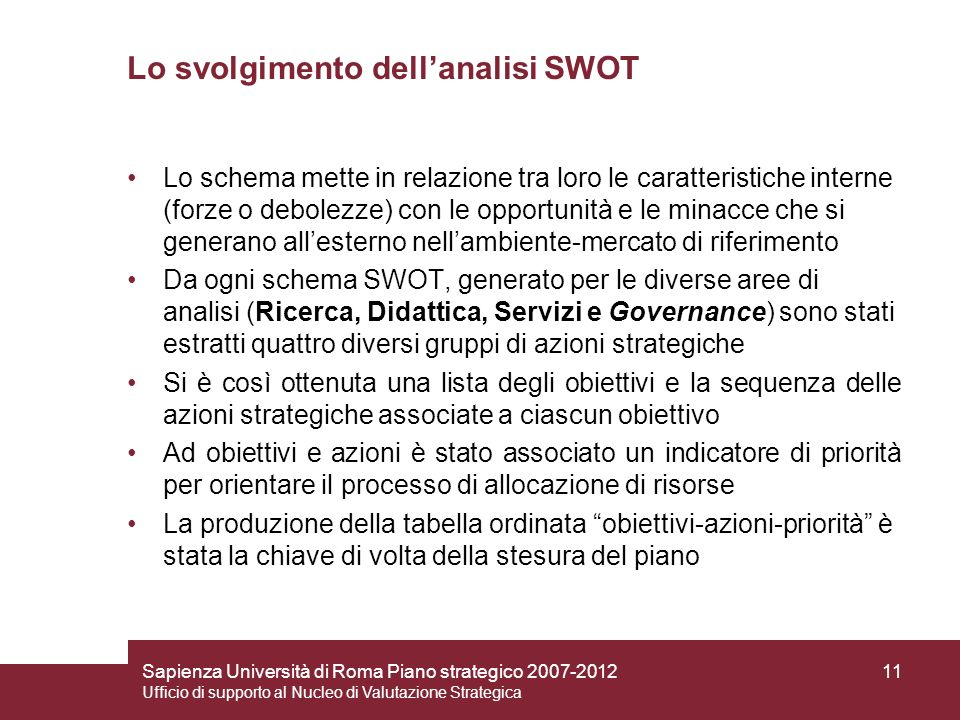 Lo svolgimento dell'analisi SWOT