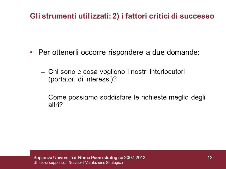 Gli strumenti utilizzati: 2) i fattori critici di successo