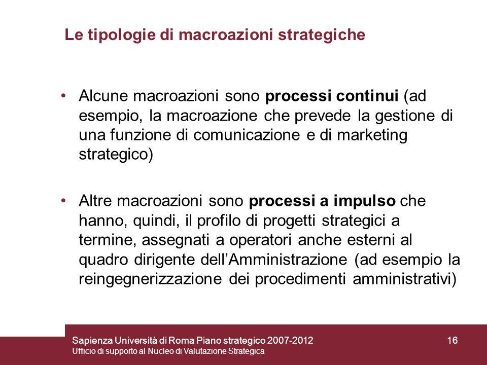 Le tipologie di macroazioni strategiche