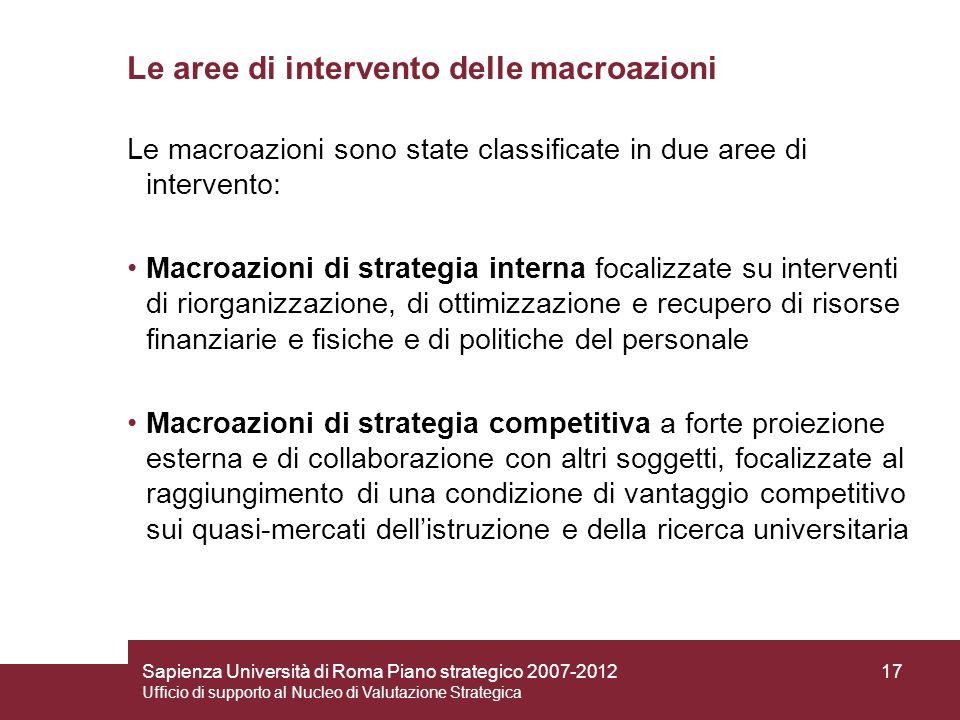Le aree di intervento delle macroazioni