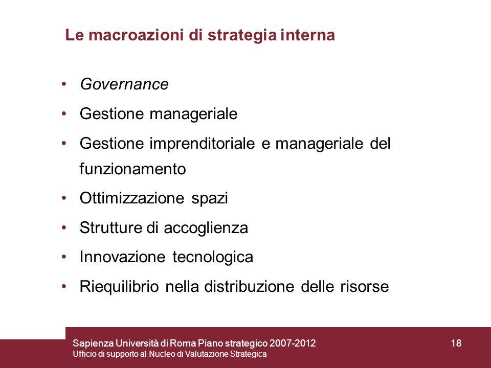 Le macroazioni di strategia interna