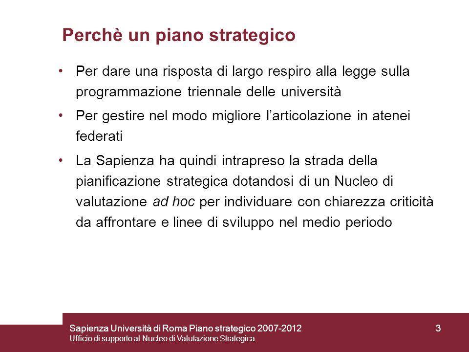 Perchè un piano strategico