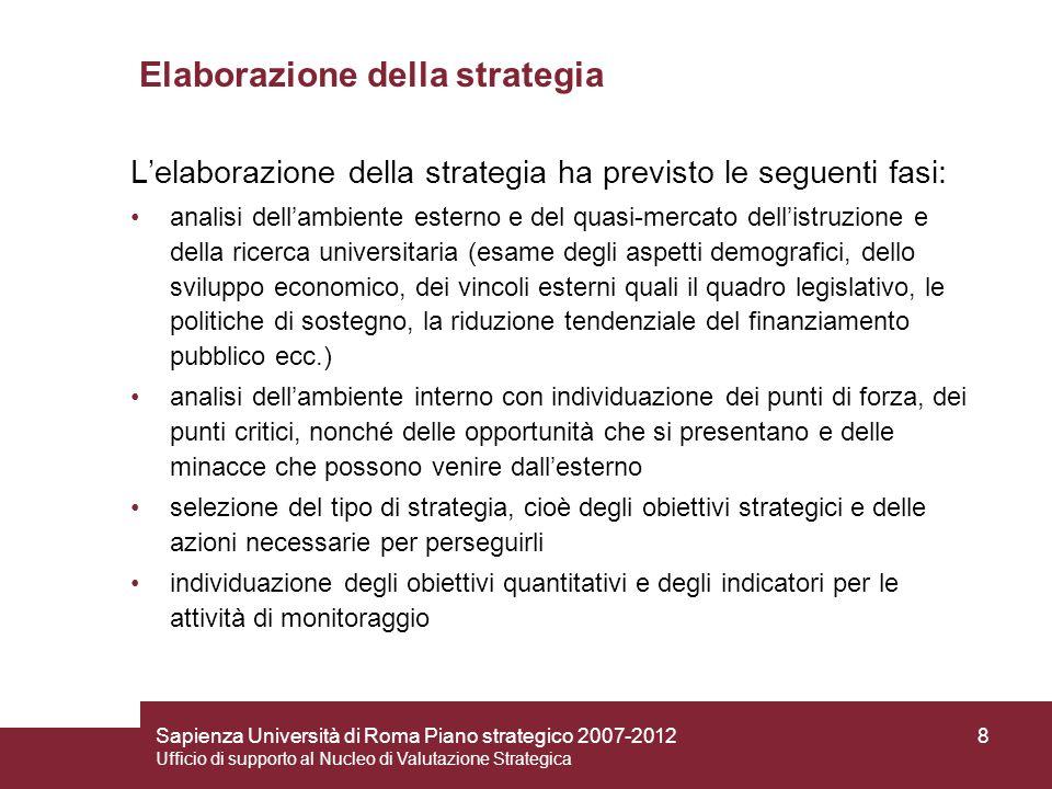 Elaborazione della strategia