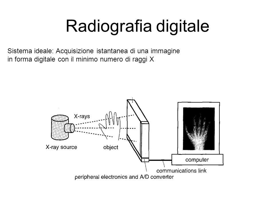 Radiografia digitaleSistema ideale: Acquisizione istantanea di una immagine.