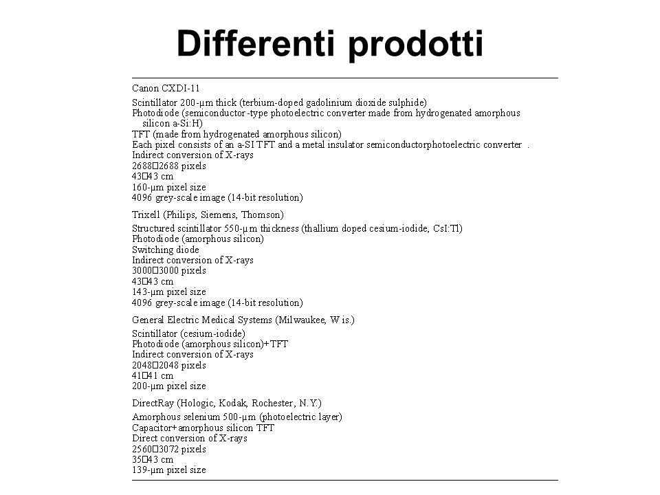 Differenti prodotti