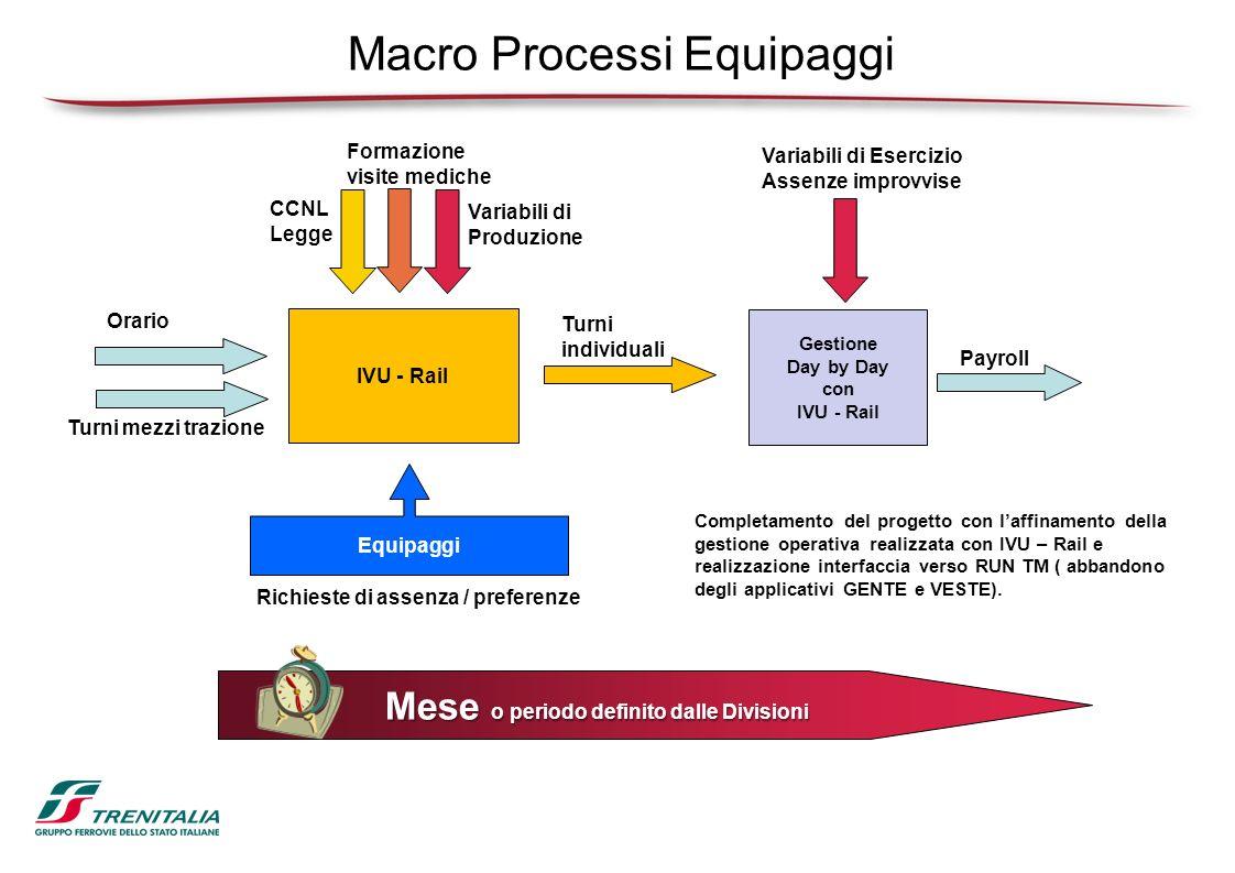 Macro Processi Equipaggi