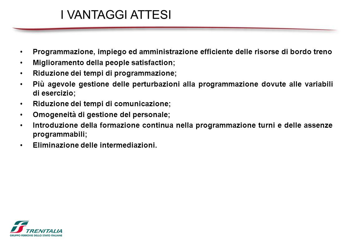 I VANTAGGI ATTESI Programmazione, impiego ed amministrazione efficiente delle risorse di bordo treno.