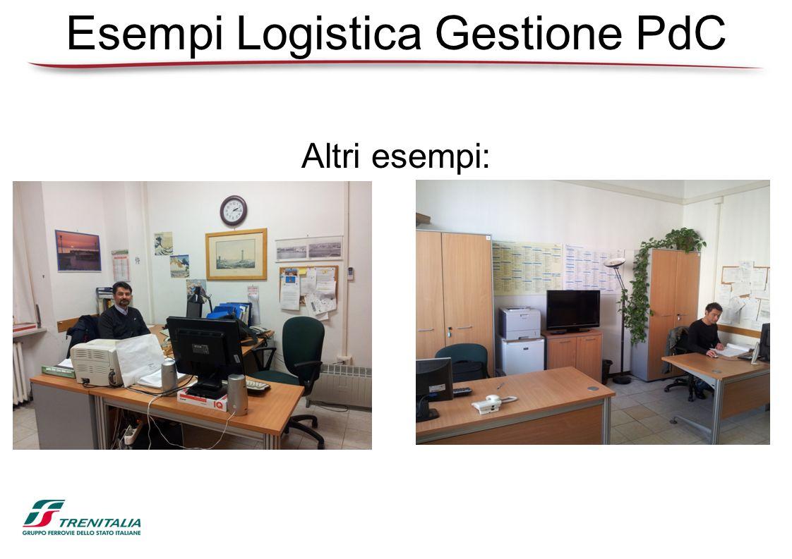 Esempi Logistica Gestione PdC