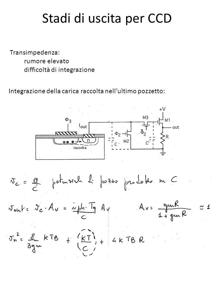 Stadi di uscita per CCD Transimpedenza: rumore elevato