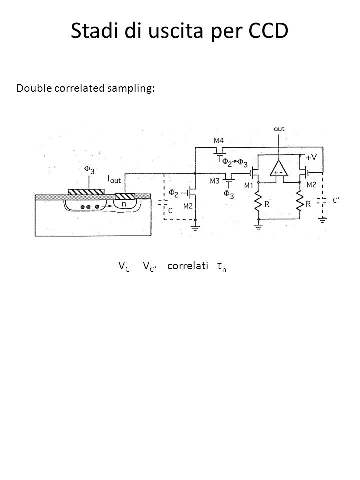 Stadi di uscita per CCD Double correlated sampling: