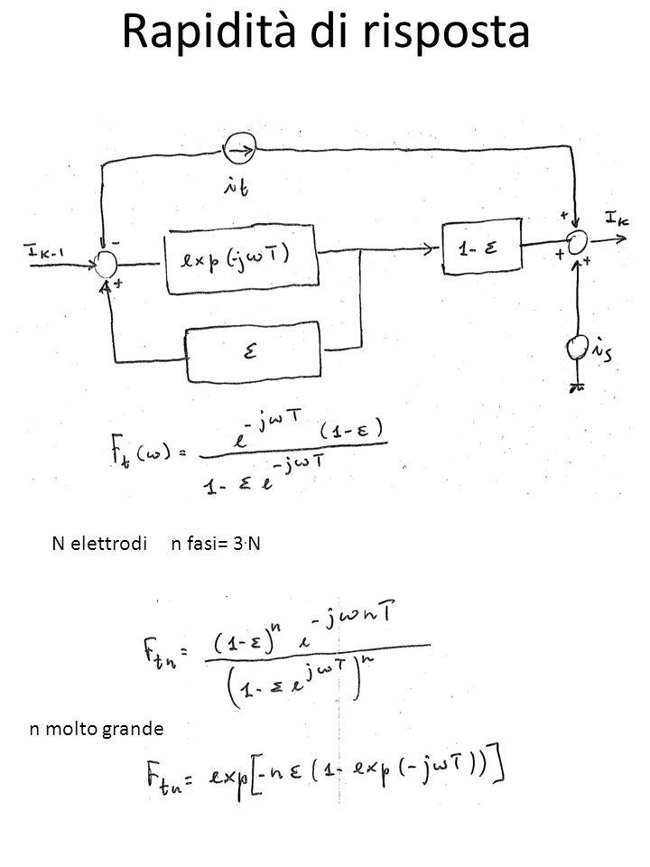 Rapidità di risposta N elettrodi n fasi= 3.N n molto grande