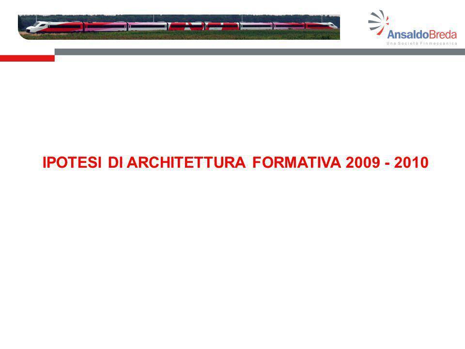 IPOTESI DI ARCHITETTURA FORMATIVA 2009 - 2010