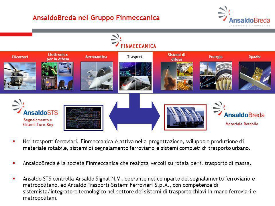 Elettronica per la difesa Segnalamento e Sistemi Turn-Key