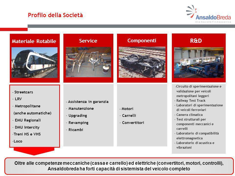 Profilo della Società R&D Materiale Rotabile Service Componenti