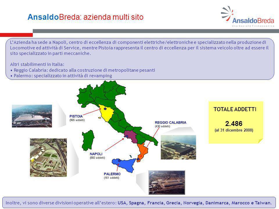 AnsaldoBreda: azienda multi sito