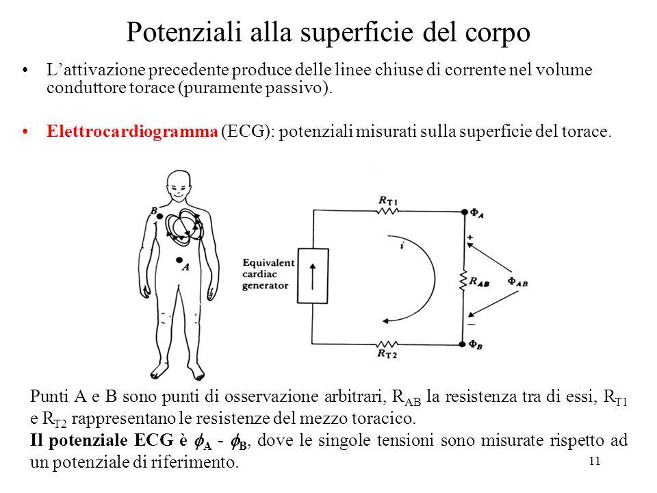 Potenziali alla superficie del corpo