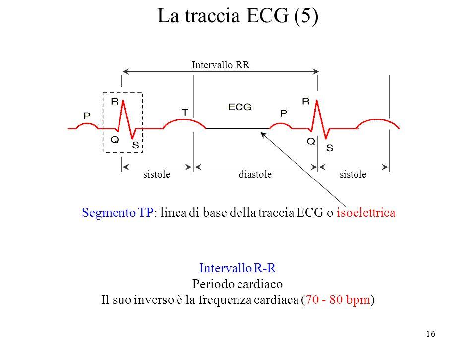 Il suo inverso è la frequenza cardiaca (70 - 80 bpm)