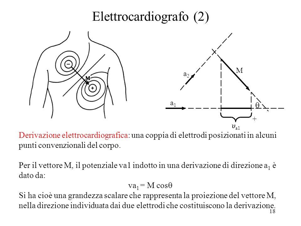Elettrocardiografo (2)