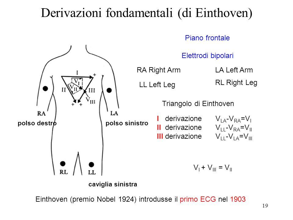 Derivazioni fondamentali (di Einthoven)