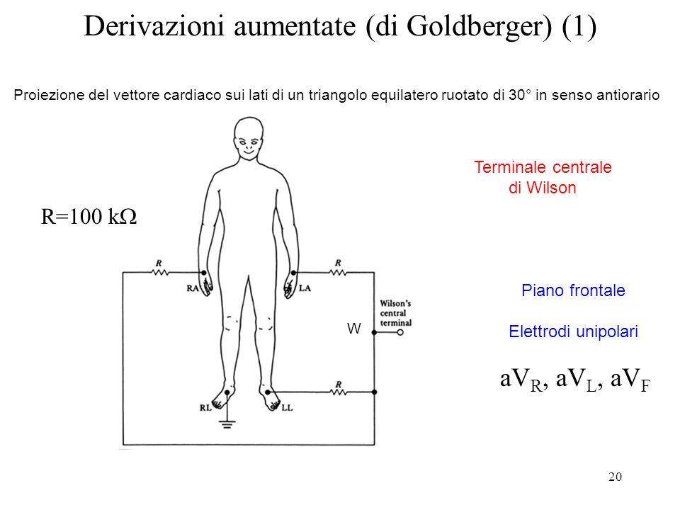 Derivazioni aumentate (di Goldberger) (1)