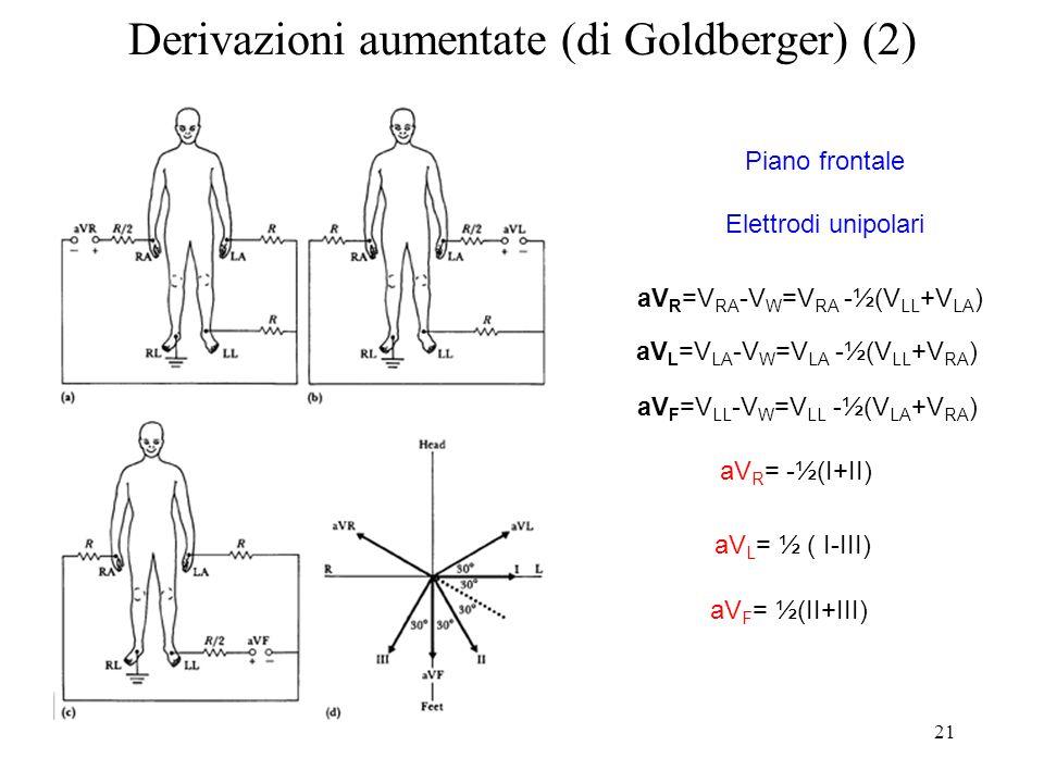 Derivazioni aumentate (di Goldberger) (2)