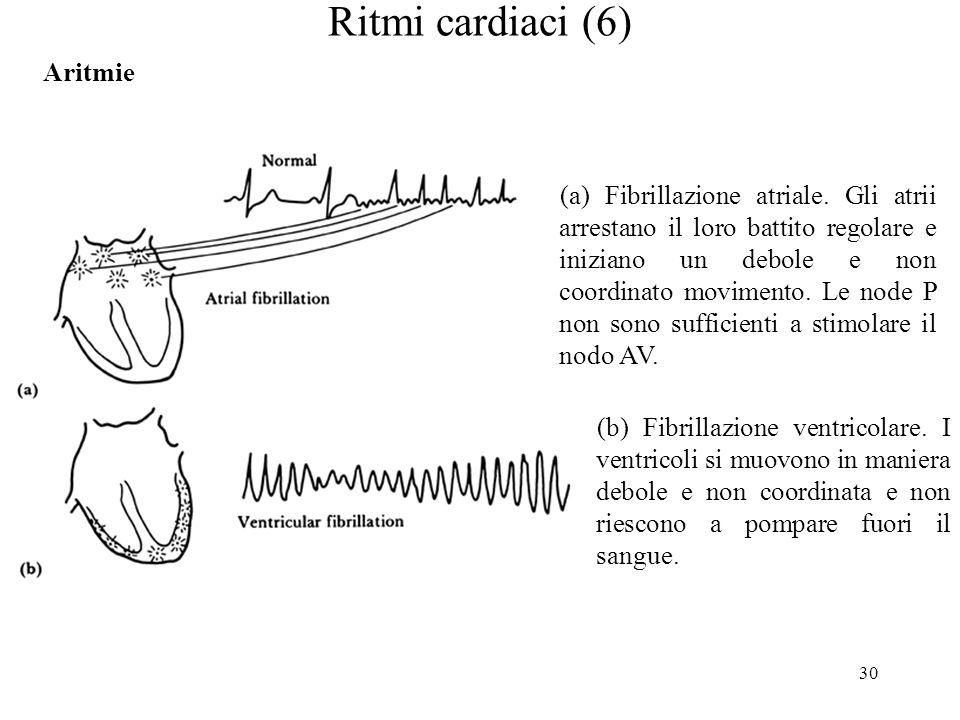 Ritmi cardiaci (6) Aritmie