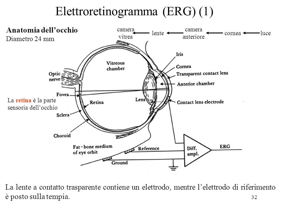 Elettroretinogramma (ERG) (1)