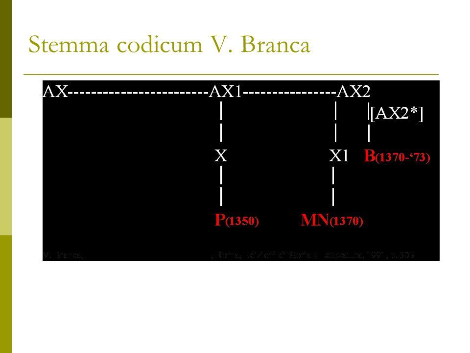 Stemma codicum V. Branca