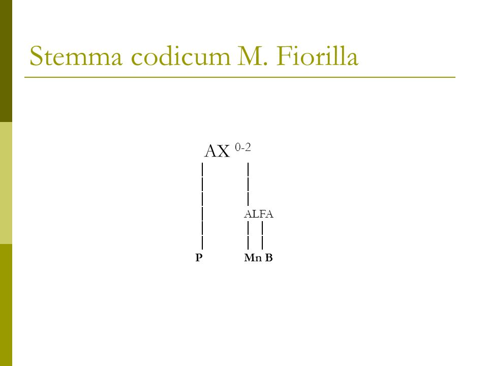 Stemma codicum M. Fiorilla