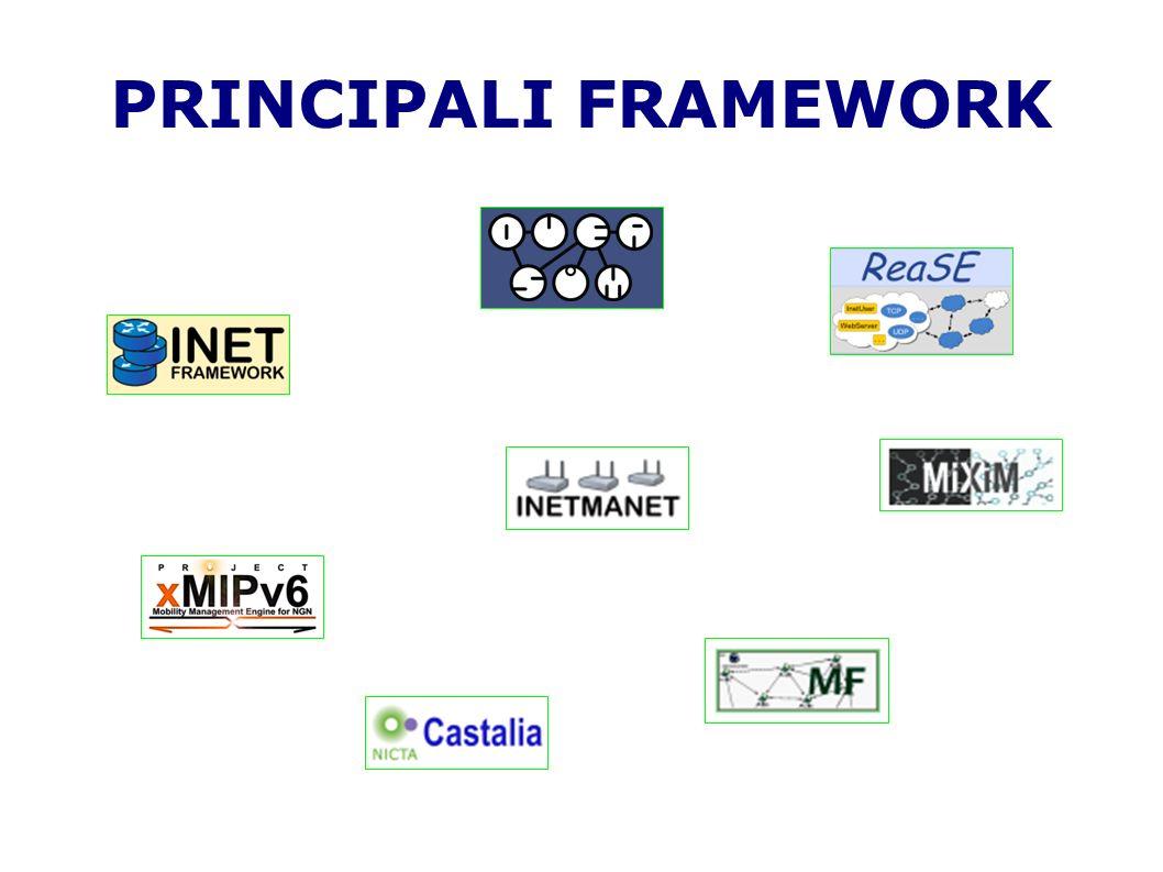 PRINCIPALI FRAMEWORK