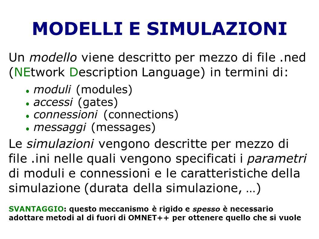 MODELLI E SIMULAZIONI Un modello viene descritto per mezzo di file .ned (NEtwork Description Language) in termini di:
