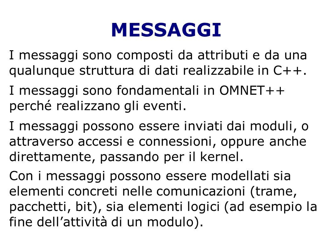 MESSAGGI I messaggi sono composti da attributi e da una qualunque struttura di dati realizzabile in C++.