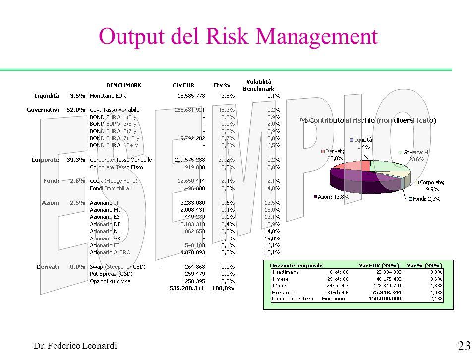 Output del Risk Management