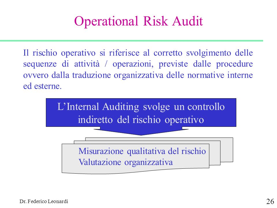 Operational+Risk+Audit.jpg