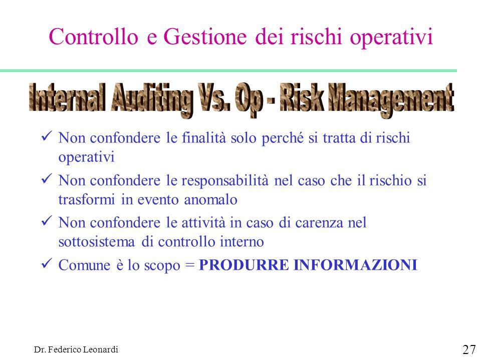 Controllo e Gestione dei rischi operativi