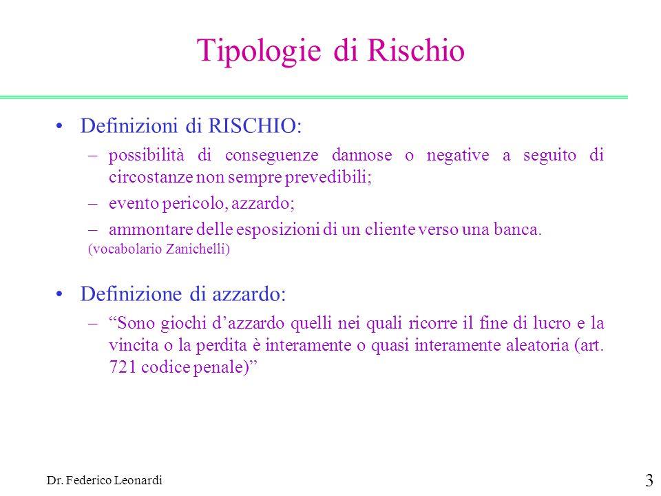Tipologie di Rischio Definizioni di RISCHIO: Definizione di azzardo: