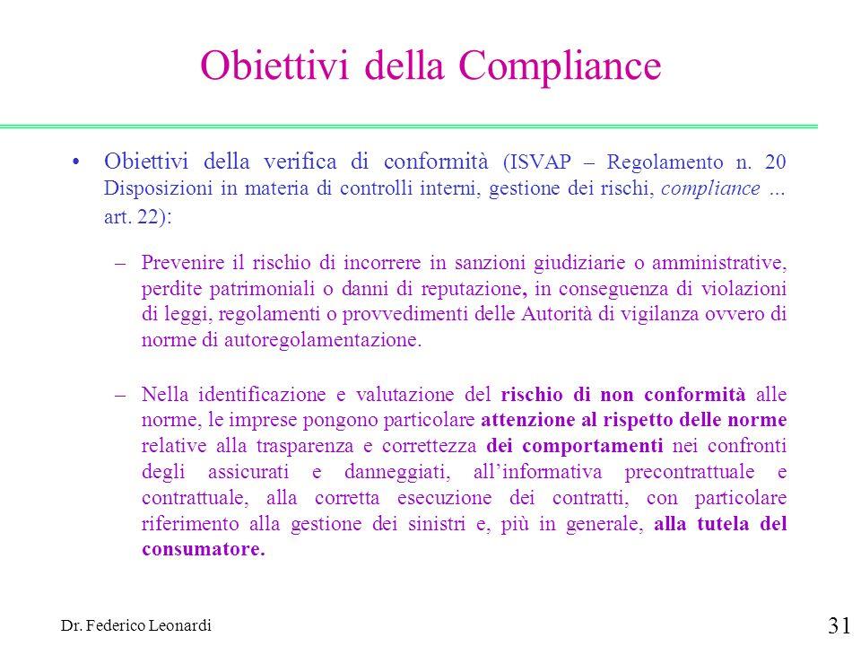 Obiettivi della Compliance