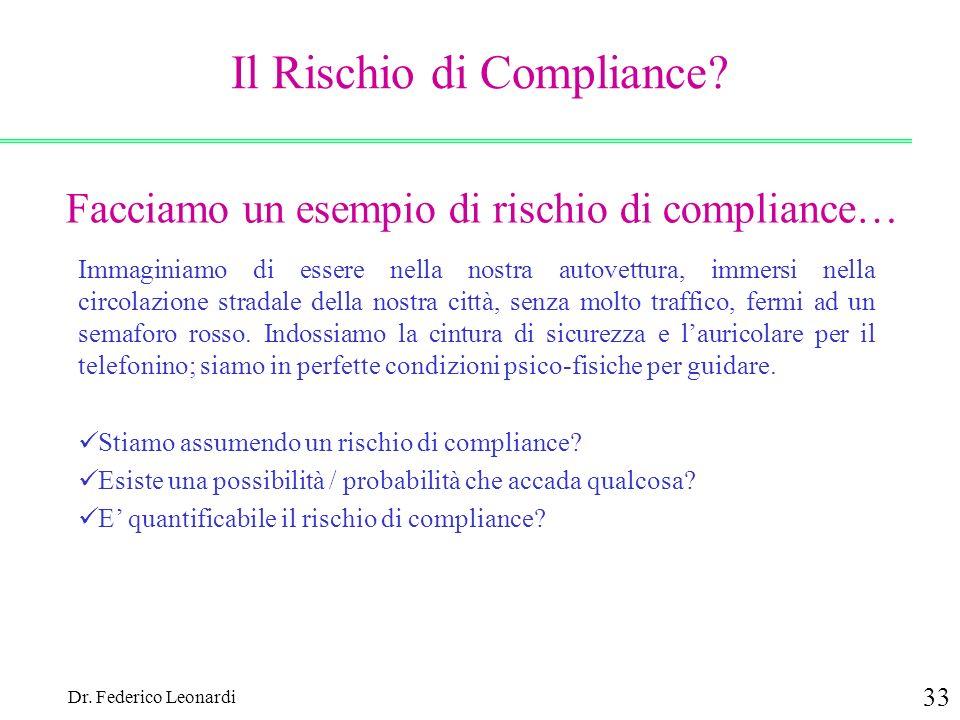 Il Rischio di Compliance