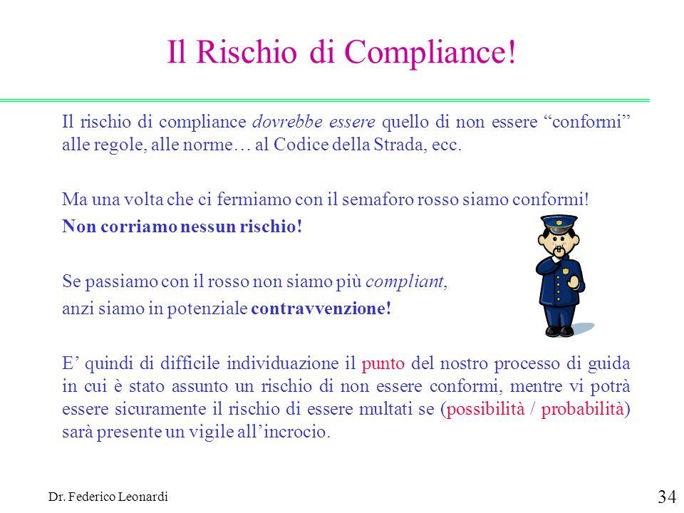 Il Rischio di Compliance!