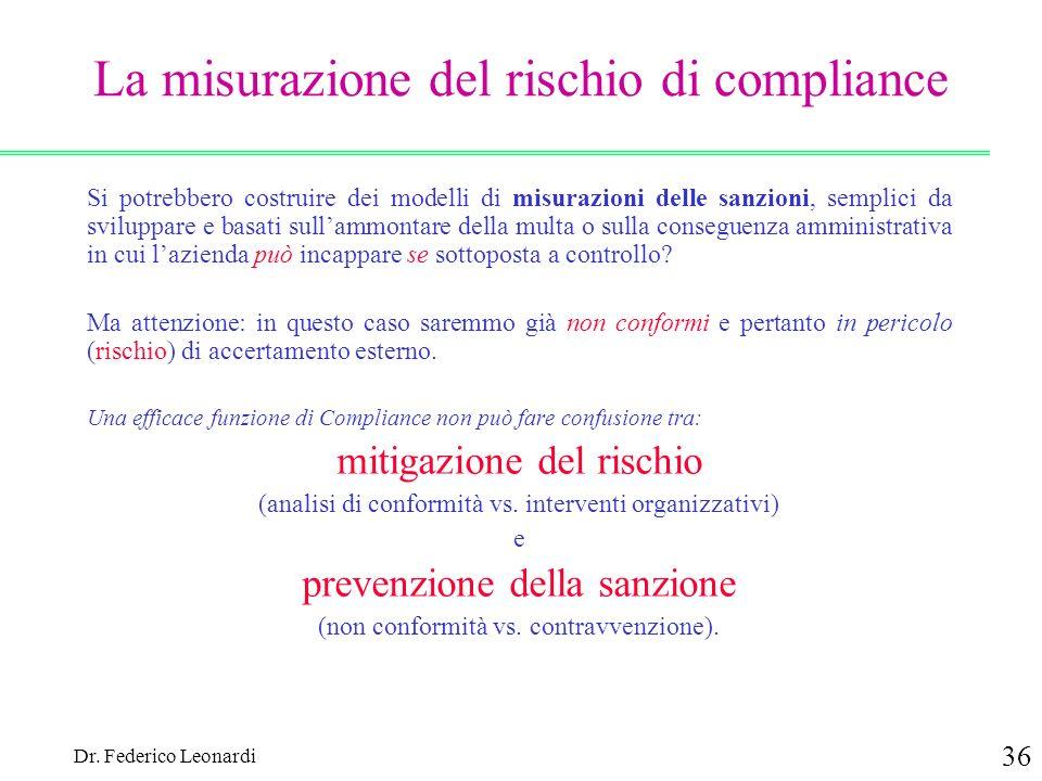La misurazione del rischio di compliance