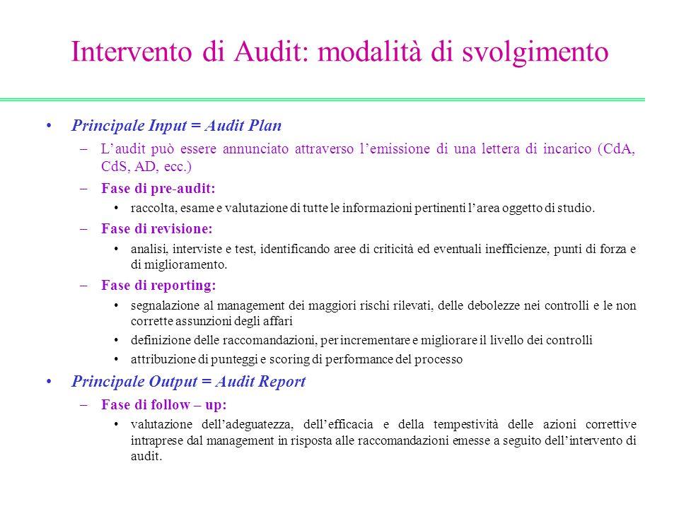 Intervento di Audit: modalità di svolgimento