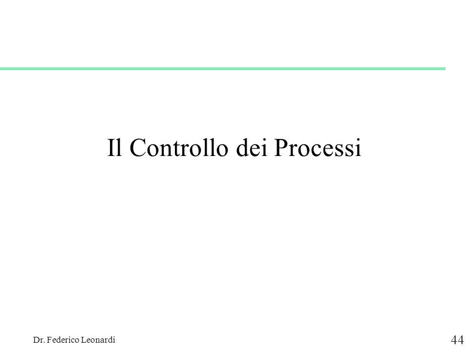 Il Controllo dei Processi