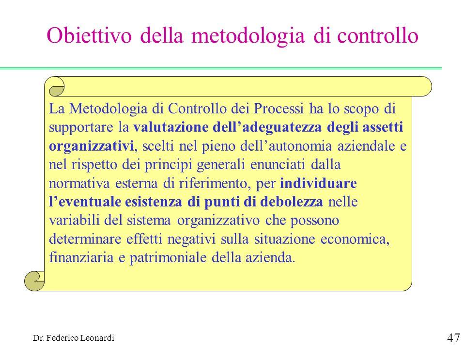 Obiettivo della metodologia di controllo