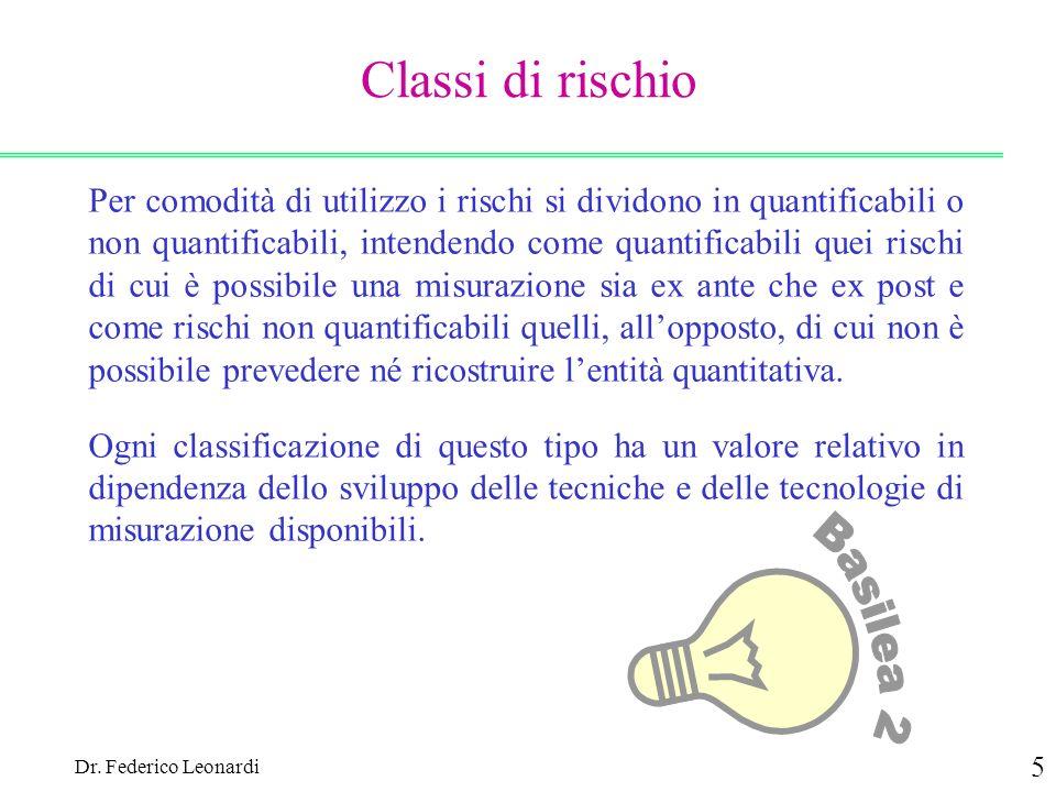 Classi di rischio Basilea 2