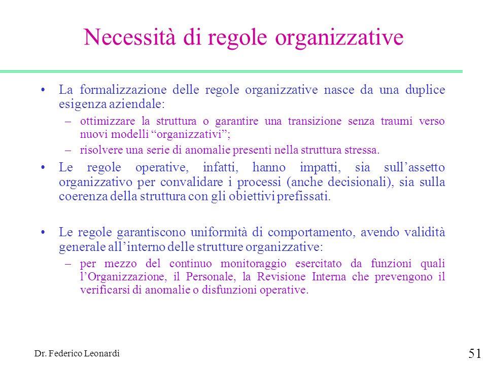 Necessità di regole organizzative