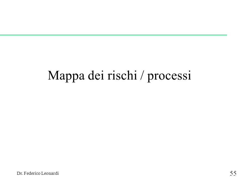 Mappa dei rischi / processi