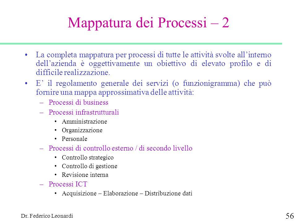 Mappatura dei Processi – 2